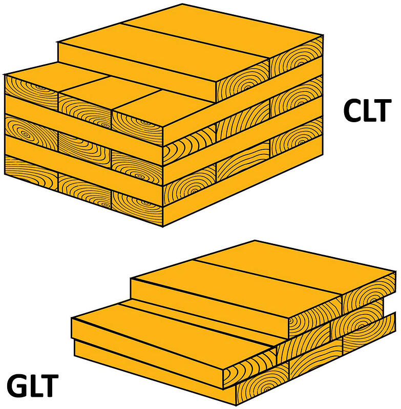 CLT Cross-Laminated Timber & GLT Glue Laminated Timber for structural strength of mass timber construction